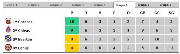 libertadores-2009-grupo-6