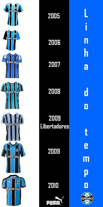 83d2df6703efe Fonte  http   gremio1903.wordpress.com 2010 03 07 camisas-do-gremio-2010