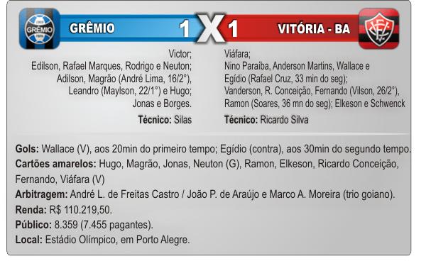 Brasileirão 2010 - 8ª rodada - Grêmio 1x1 Vitória - 14.07.2010